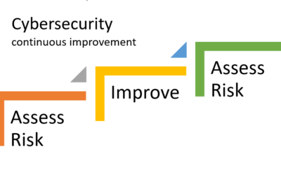 Agile Cybersecurity