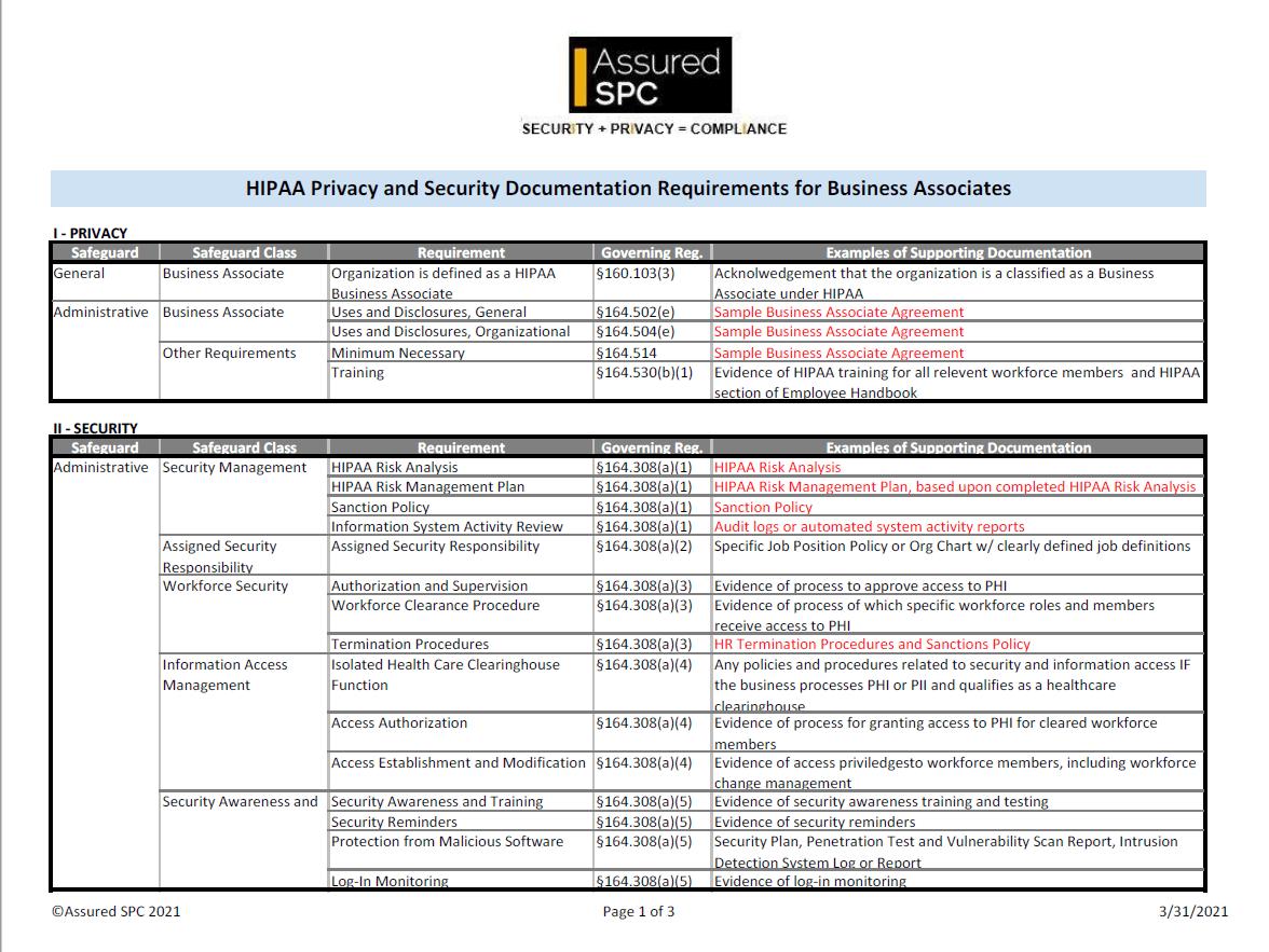 Business Associates Checklist
